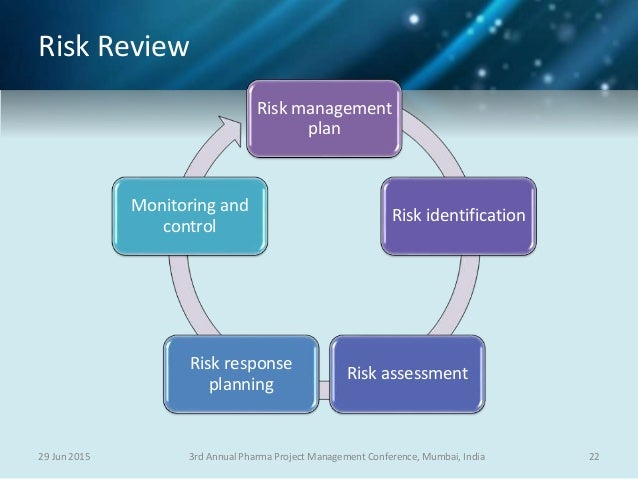 risk management monitoring and review